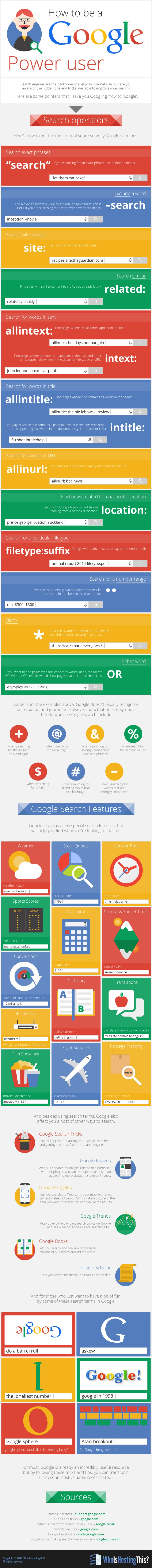 Google search operators infographic