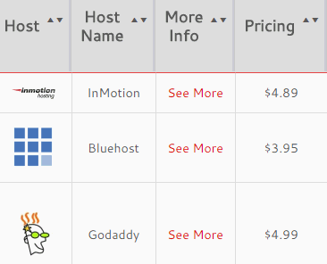 inmotion-hosting-vs-bluehost-vs-godaddy