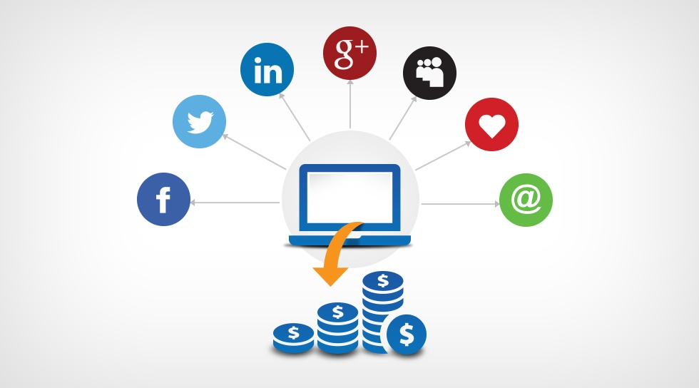 Social Media Marketing getting started