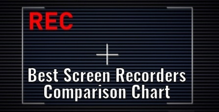 best screen recording software comparison chart
