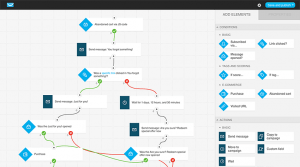 getresponse visual workflow