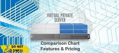 best vps hosting comparison chart