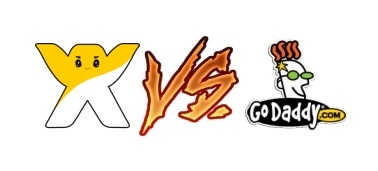 wix vs godaddy website builder