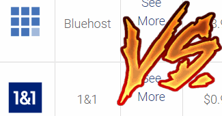 bluehost vs 1and1